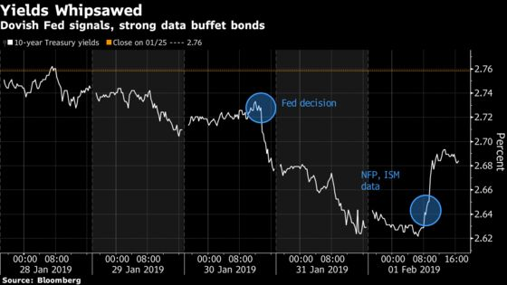 Bond Traders Are Left to Debate Fed Pivot as Rate-Cut Bets Grow