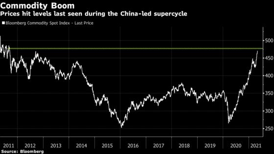 Commodities Jump to Highest Since 2011 on Rebound From Virus