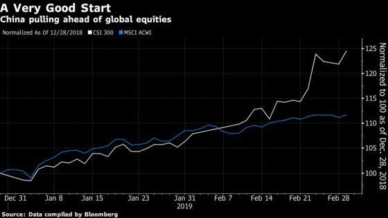 Goldman, JPMorgan Say China Markets Still Have Further to Go