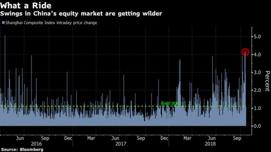 China Traders Enjoy Rare Day of Calm in World's Wildest Market