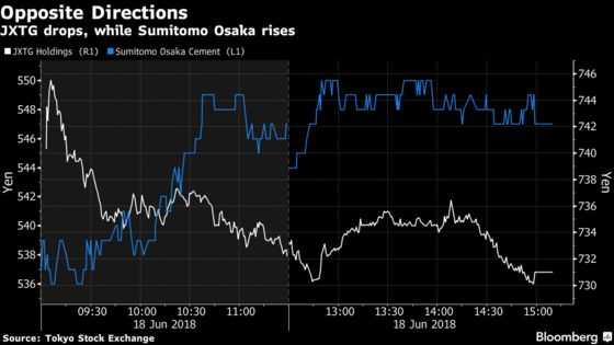 Topix Slides After Quake Rattles Osaka and Trade Tension Lingers