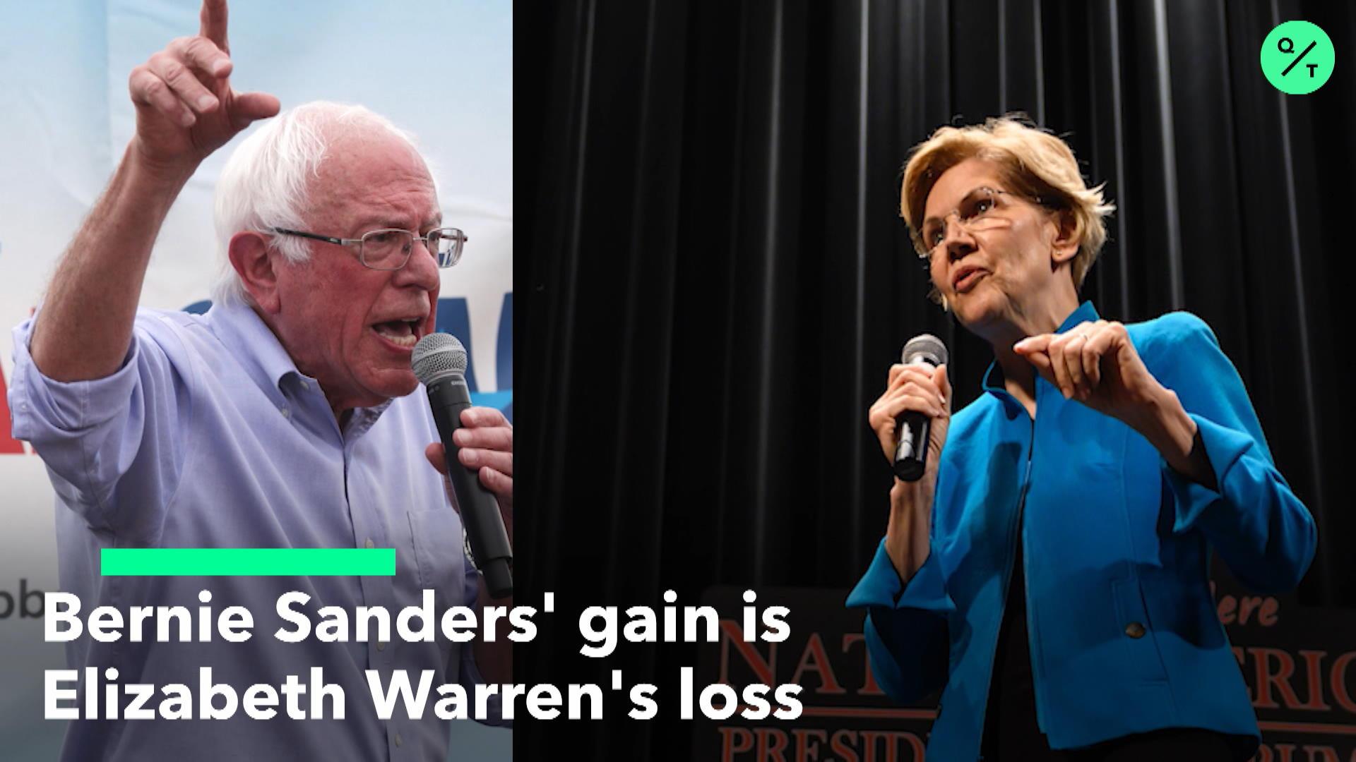 Bernie Sanders Makes a Comeback