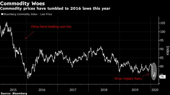 Dollar Bond Market in Asia Gets Rougher for Virus-Hit Borrowers