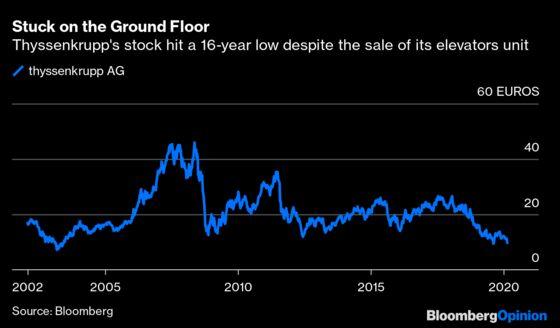 What Market Meltdown? Let's Do a $19 Billion Buyout