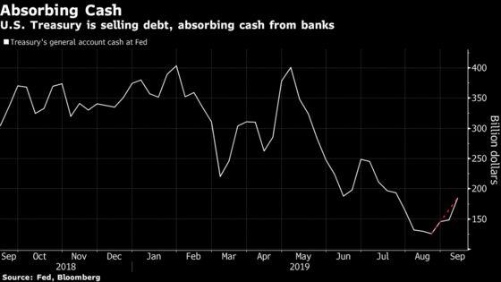 Fed May Boost Balance Sheet But Evercore Warns It's Not QE Redux