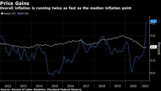 Key Inflation Gauge Overstating Prices, Harvard's Cavallo Says