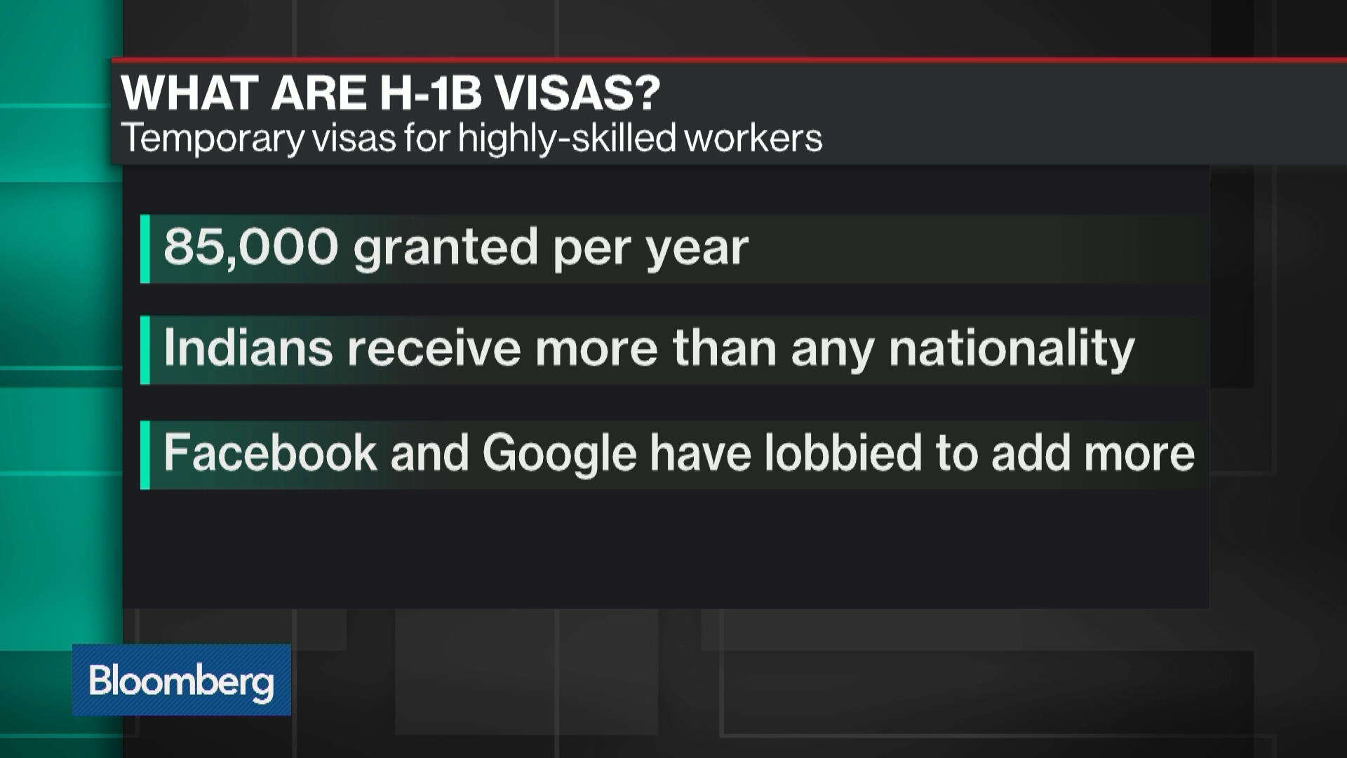 Why Tech Companies Want H-1B Visas - Bloomberg