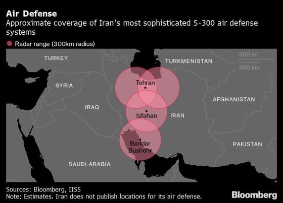 Strength in Weakness: Why Iran Fights the Way It Does