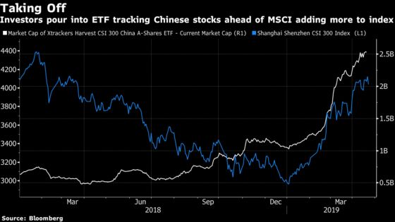 Japan and China Sign Agreement on ETF Cross-Investment Program