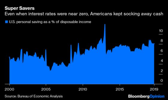 High-Yield Savings Accounts Feel the Fed's Squeeze