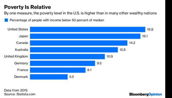 America Is Poorer Than It Thinks