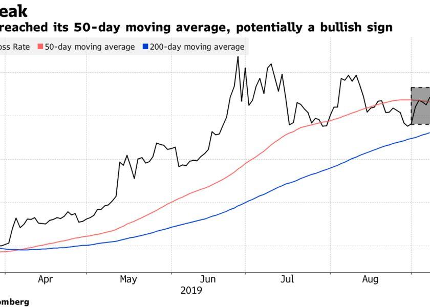 Crypto - Bloomberg