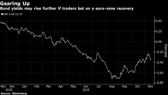 Euro Recovery Odds Seen Rising on Signs of Stabilizing Economy