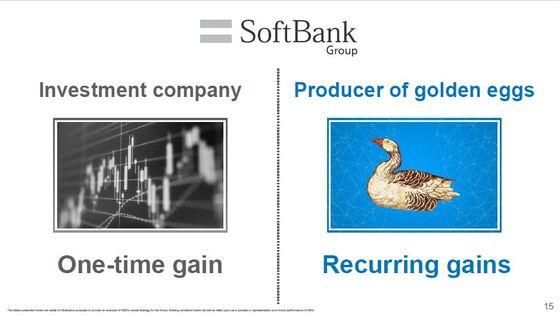 SoftBank Tumbles After Record Profit Fails to Impress