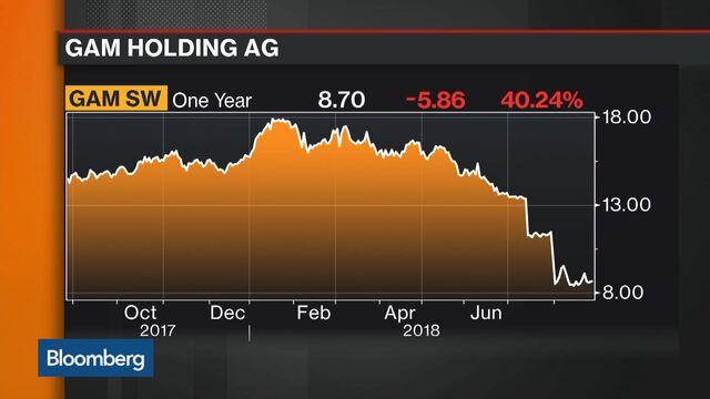 Liquidating hedge funds