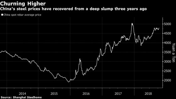 China Sets New Steel Production Record Ahead of Winter Curbs