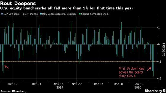 Stocks Tumble Around the World on Virus Jitters: Markets Wrap