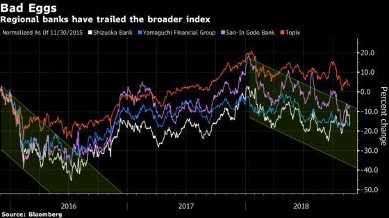 Hedge Fund Bear Vindicated With 10% Gain Shorting Japan Stocks