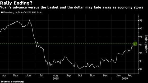 Yuan Rally Seen Ebbing as Economy Woes Cloud Trade Progress