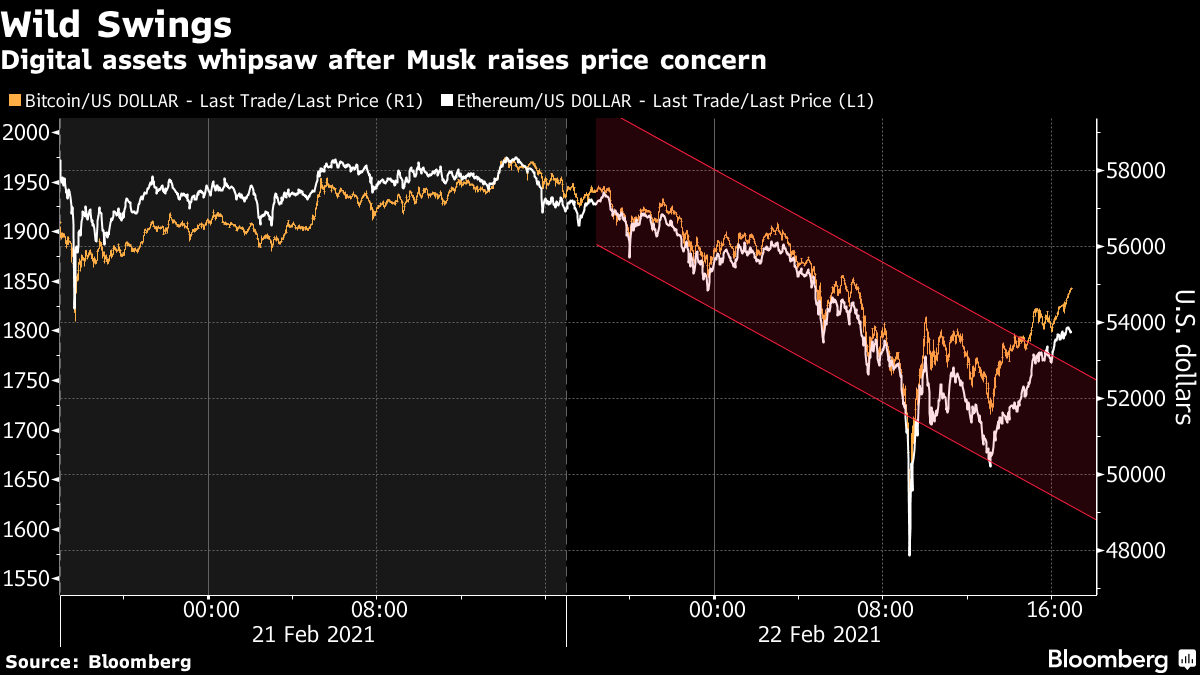 Les actifs numériques ont sauté après que Musk soulève des inquiétudes sur les prix