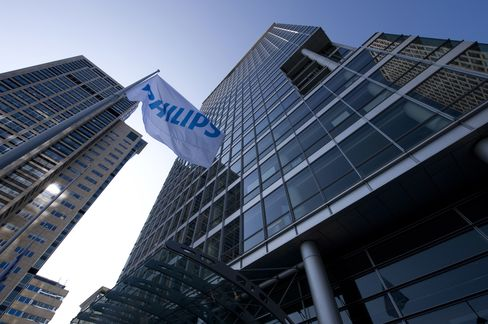 Dell Sues Philips Alleging Price Fixing on Cathode-Ray Tubes
