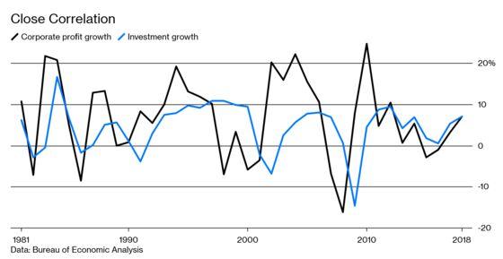 Trump's Big Tax Cuts Did Little to Boost Economic Growth