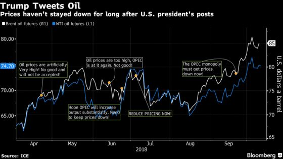 Trump Still Doesn't Like the Price of Oil, Even as it Falls