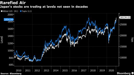 Nikkei 30,000 in Sight: Top Themes for Japan's Stocks in 2021