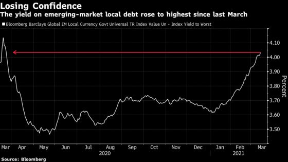 Rate-Hike Bets Offer Cushion After Emerging-Market Currency Rout