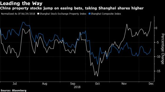 Chinese Stocks Climb, Bonds Tumble Before Annual Policy Meeting