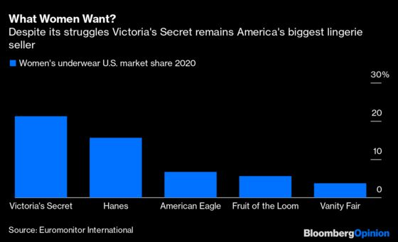 Victoria's Secret Stakes $5 Billion on a Future With No Angels