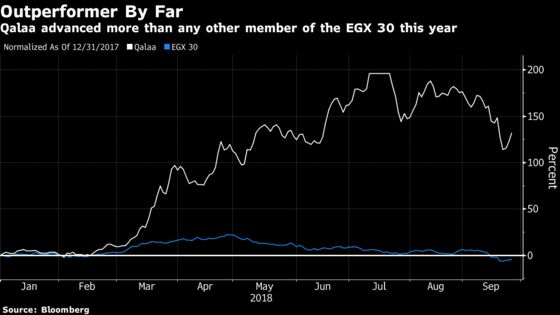 Egypt's Top Stock Set to Renew Gains as Refinery Boost Nears