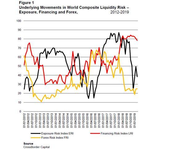 Liquidity Risk Debate Pits CrossBorder Against JPMorgan, Goldman