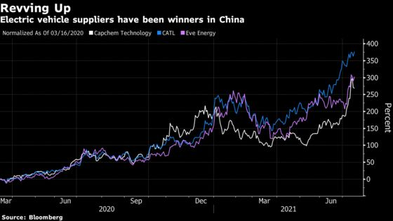 Top China Manager Says EV Stocks Offer Shelter From Crackdown