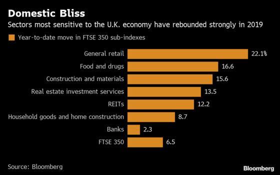 Domestic Revenge Ignites in U.K. Stocks as D-Day Averted