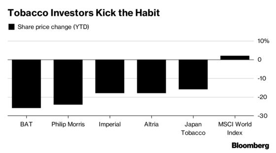 BAT Hit by Heated-Tobacco Slowdown as Japan Growth Stalls