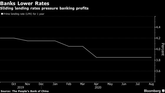 China Plans Caps on Ant's Lending Rates to Control Risk