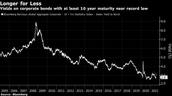 Temasek Sells Longest-Ever Singapore Bond With 50-Year Offering