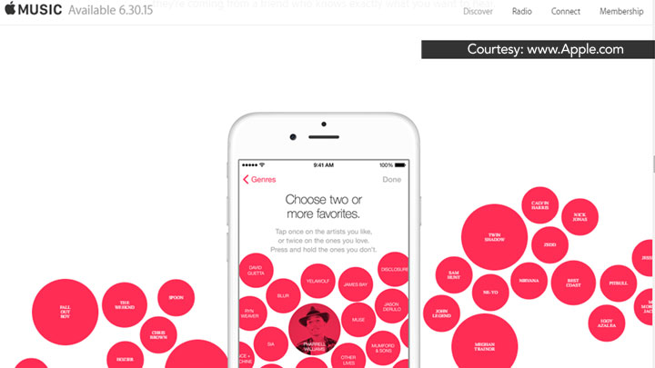 Seven Things You Need to Know About Apple Music - Bloomberg