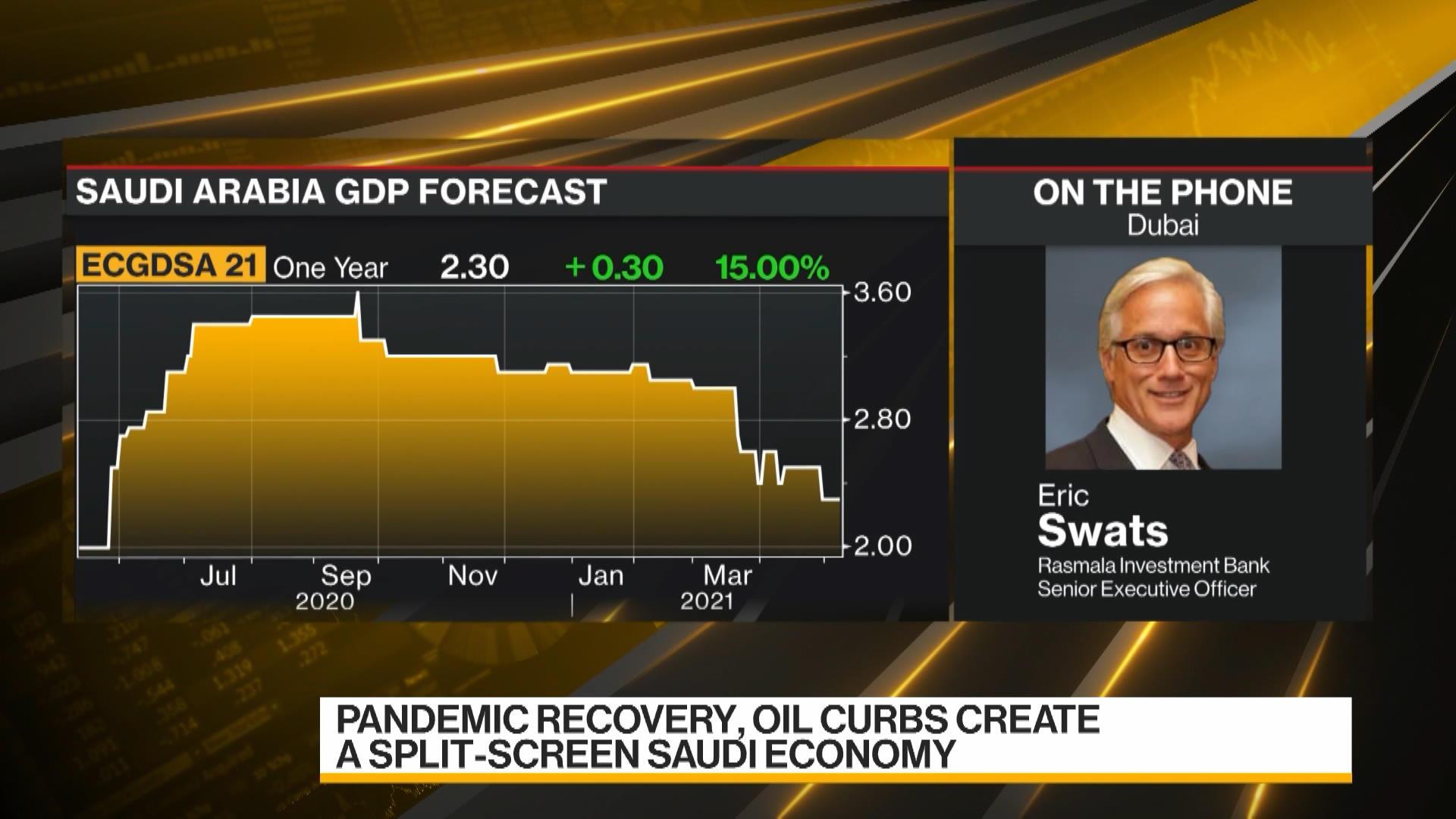 Rasmala's Swats on Saudi Arabia Post-Pandemic Economic Recovery