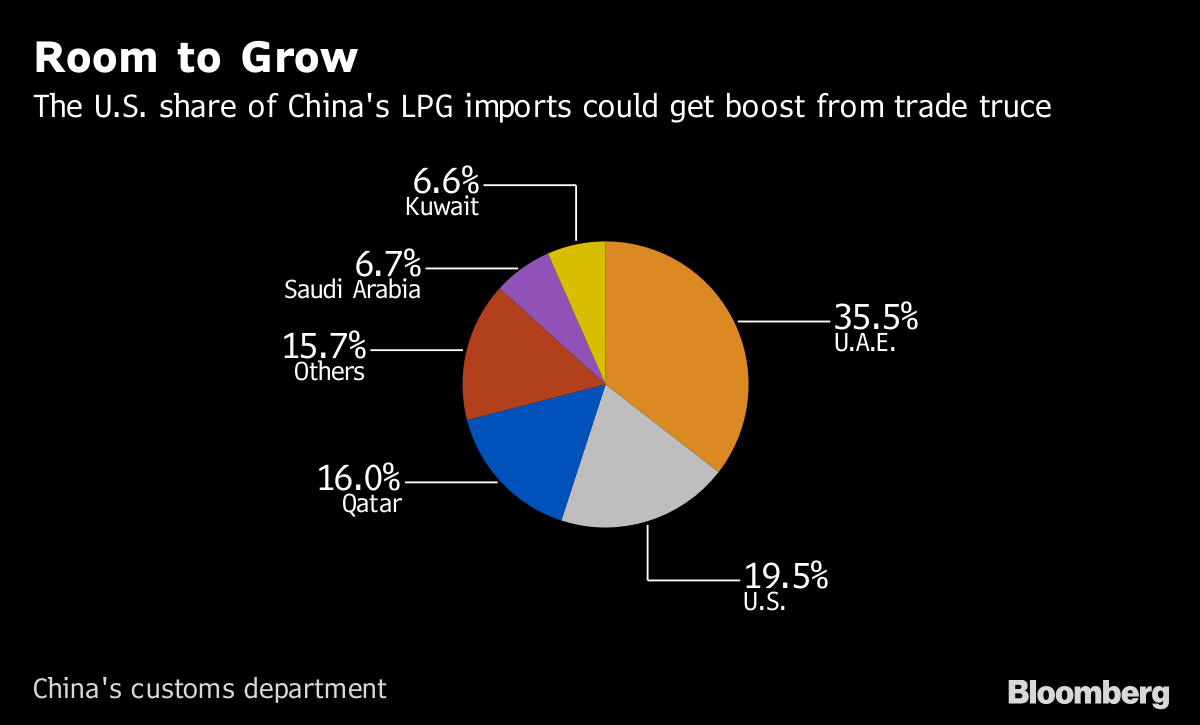 The Commodities That May Win Big From U S -China Trade Truce