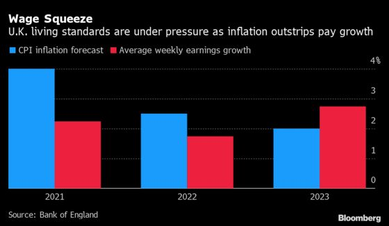 Boris Johnson's GovernmentSays U.K.Supply Crunch Is Good for Wages