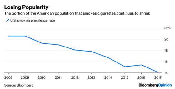 As Big Tobacco Smolders, Booze Makers Get Higher on Pot