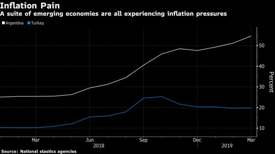 From Pork to Pampers: Where Inflation Is Showing Signs of Life