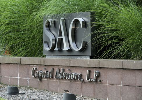 Banks Said to Weigh Suspending Dealings With SAC as Charges Loom
