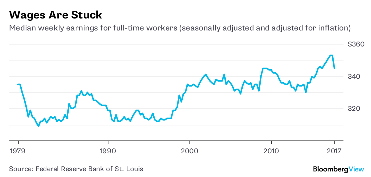 Noncompete Agreements Take A Toll On The Economy Bloomberg