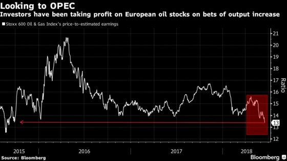 Europe Stocks Slump to 2-Month Low as U.S.-China Spat Escalates