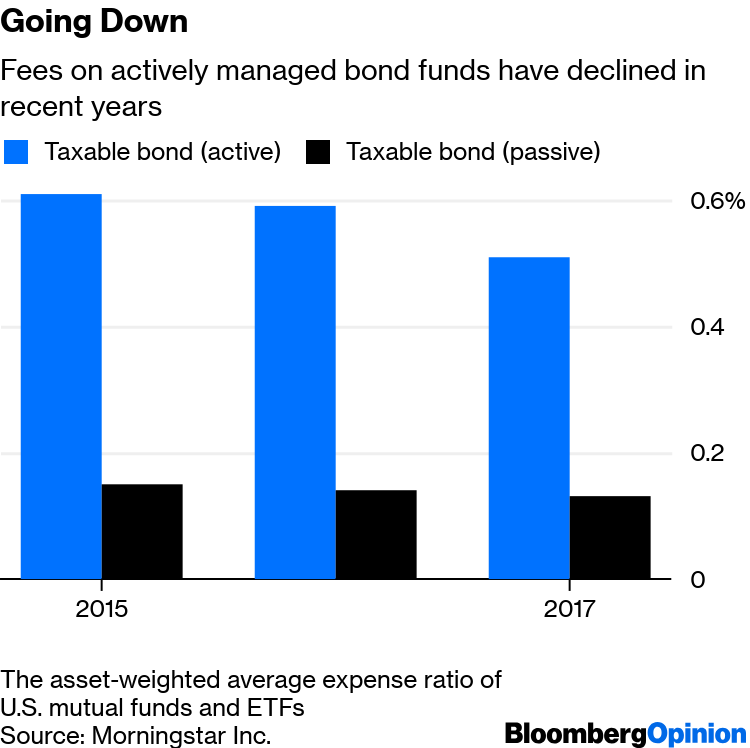 Vanguard Defends the Value of Active Bond Funds - Bloomberg