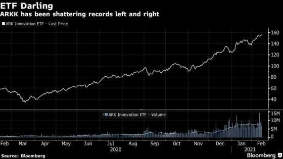 Speculative Traders Add Billions to 'Meme' Stocks at New Records