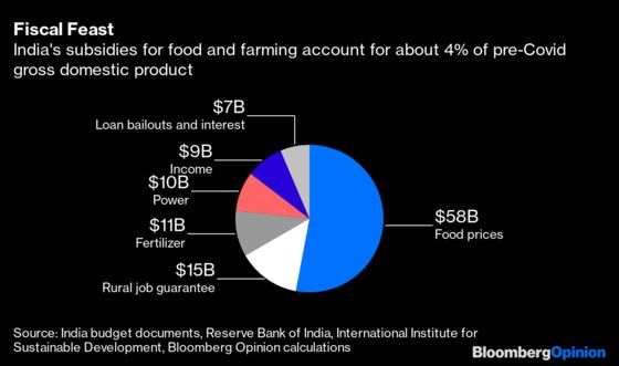 The Shadow of England in India's Farm Protests